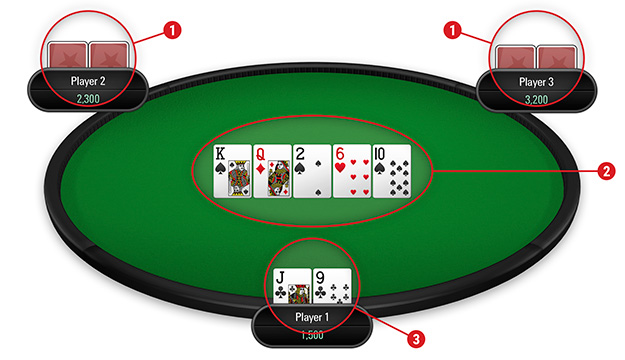 A Brief Description of theHistory of Poker and Online Poker